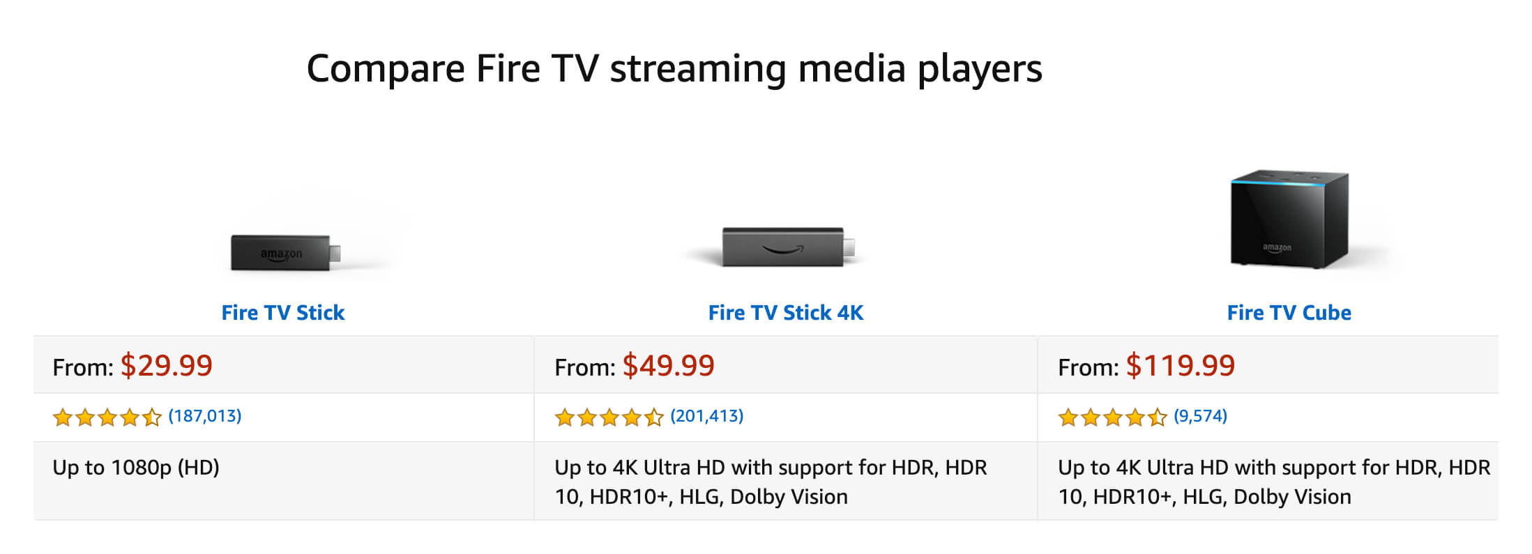 Firestick-Pricing