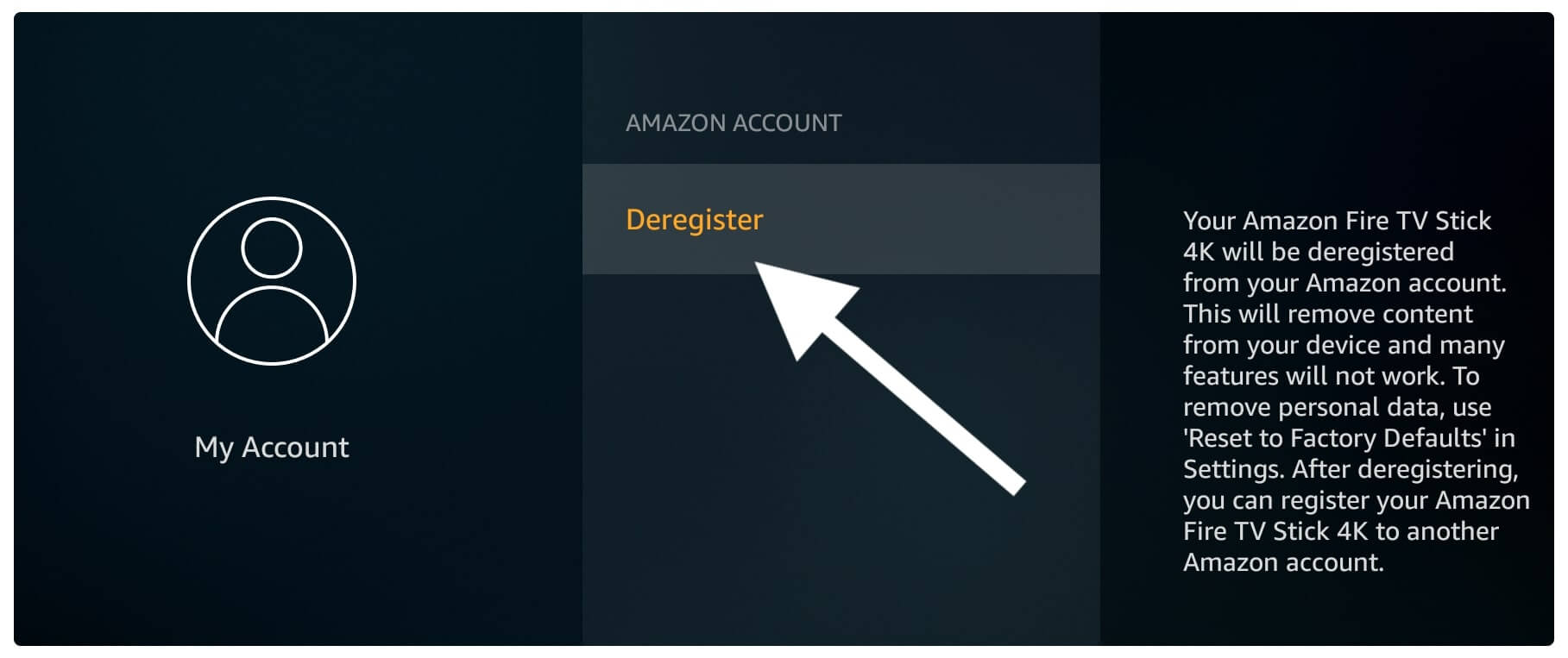 Firestick-Amazon-Account